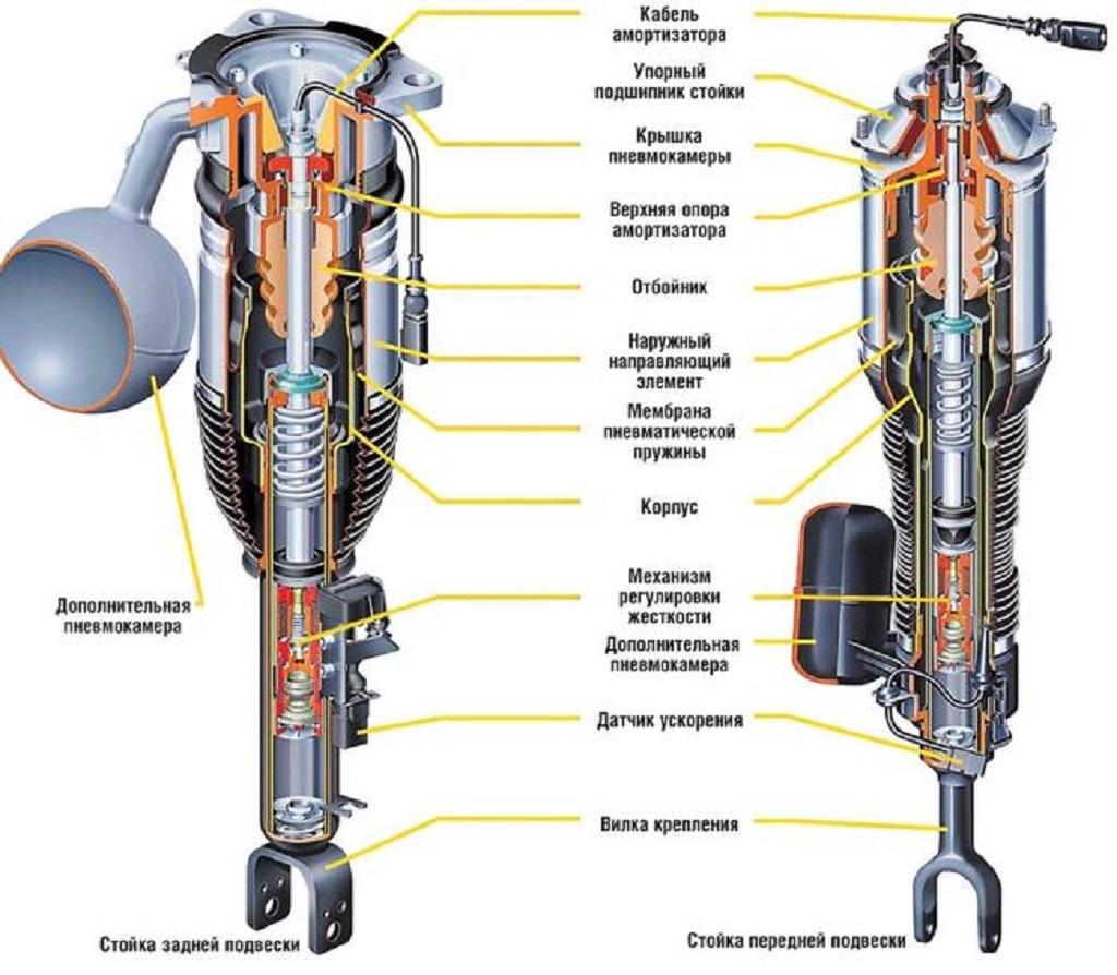 Амортизаторы Рено Каптур 4х4: задние, передние